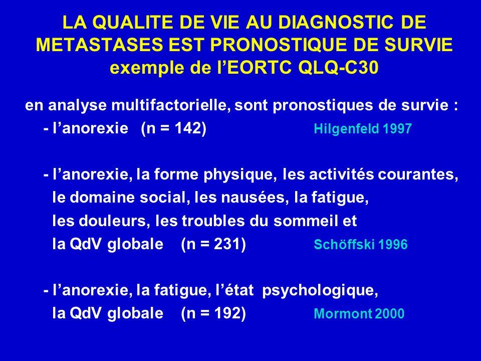 LA QUALITE DE VIE AU DIAGNOSTIC DE METASTASES EST PRONOSTIQUE DE SURVIE exemple de lEORTC QLQ-C30 en analyse multifactorielle, sont pronostiques de survie : - lanorexie (n = 142) Hilgenfeld 1997 - lanorexie, la forme physique, les activités courantes, le domaine social, les nausées, la fatigue, les douleurs, les troubles du sommeil et la QdV globale (n = 231) Schöffski 1996 - lanorexie, la fatigue, létat psychologique, la QdV globale (n = 192) Mormont 2000