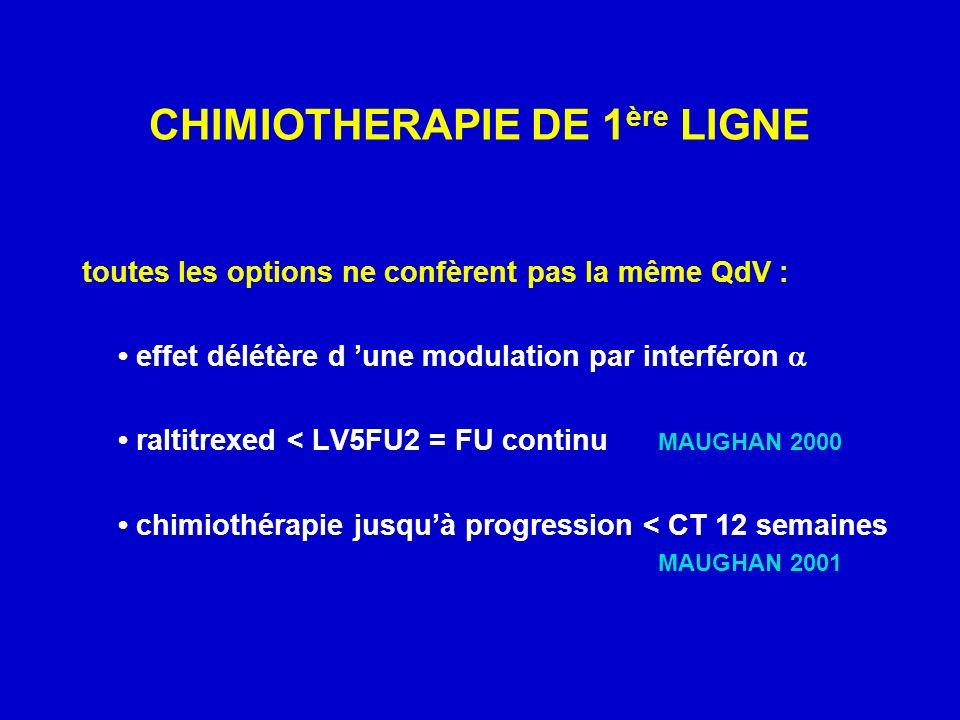 CHIMIOTHERAPIE DE 1 ère LIGNE toutes les options ne confèrent pas la même QdV : effet délétère d une modulation par interféron raltitrexed < LV5FU2 = FU continu MAUGHAN 2000 chimiothérapie jusquà progression < CT 12 semaines MAUGHAN 2001