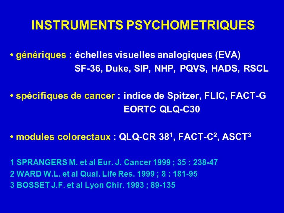INSTRUMENTS PSYCHOMETRIQUES génériques : échelles visuelles analogiques (EVA) SF-36, Duke, SIP, NHP, PQVS, HADS, RSCL spécifiques de cancer : indice de Spitzer, FLIC, FACT-G EORTC QLQ-C30 modules colorectaux : QLQ-CR 38 1, FACT-C 2, ASCT 3 1 SPRANGERS M.