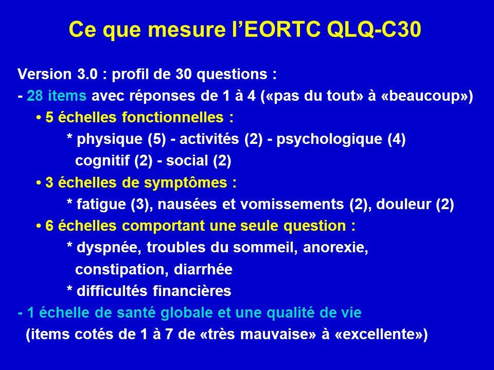 Ce que mesure lEORTC QLQ-C30 Version 3.0 : profil de 30 questions : - 28 items avec réponses de 1 à 4 («pas du tout» à «beaucoup») 5 échelles fonctionnelles : * physique (5) - activités (2) - psychologique (4) cognitif (2) - social (2) 3 échelles de symptômes : * fatigue (3), nausées et vomissements (2), douleur (2) 6 échelles comportant une seule question : * dyspnée, troubles du sommeil, anorexie, constipation, diarrhée * difficultés financières - 1 échelle de santé globale et une qualité de vie (items cotés de 1 à 7 de «très mauvaise» à «excellente»)