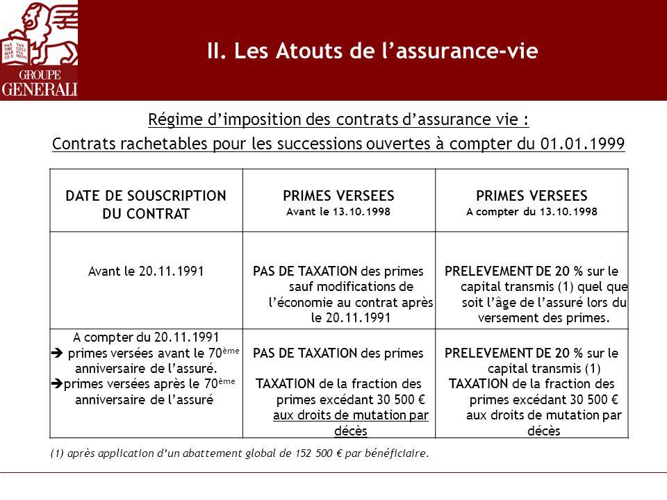 II. Les Atouts de lassurance-vie DATE DE SOUSCRIPTION DU CONTRAT PRIMES VERSEES Avant le 13.10.1998 PRIMES VERSEES A compter du 13.10.1998 Avant le 20