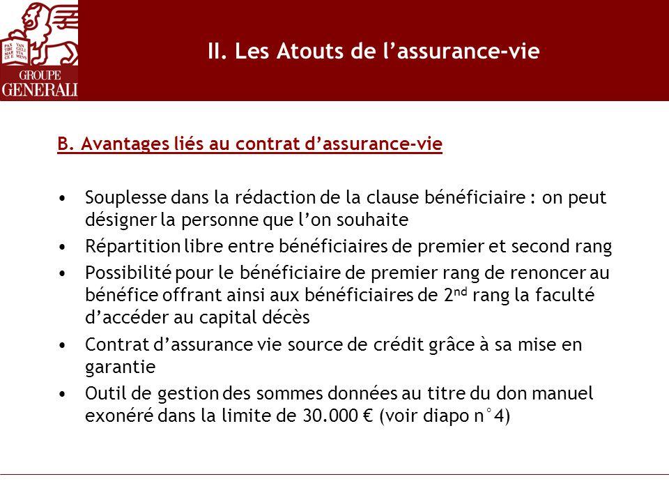 II. Les Atouts de lassurance-vie B. Avantages liés au contrat dassurance-vie Souplesse dans la rédaction de la clause bénéficiaire : on peut désigner