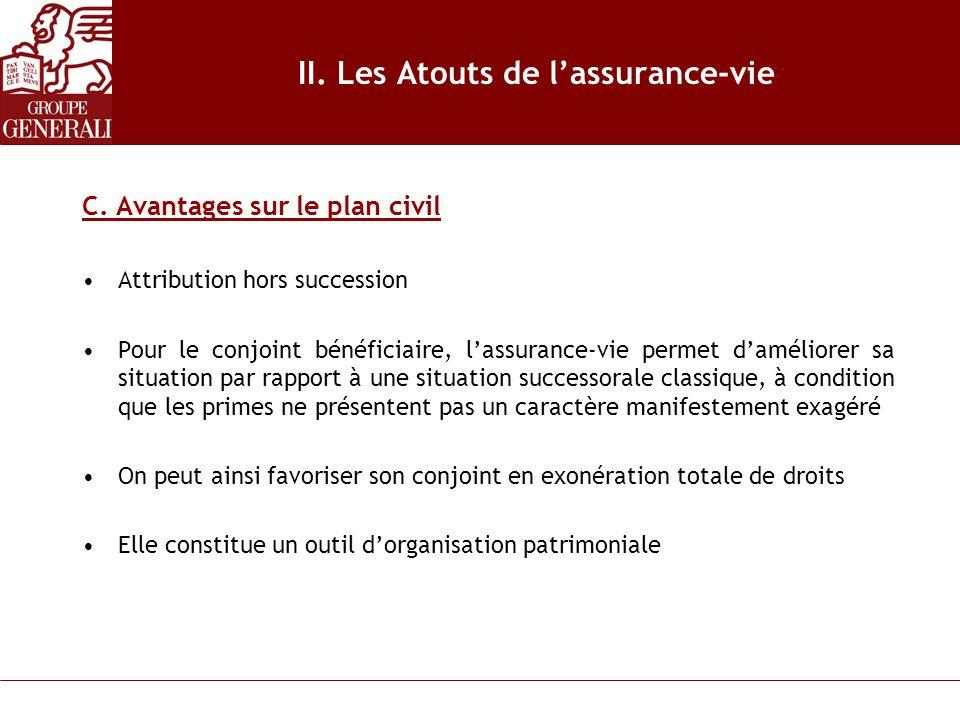 II. Les Atouts de lassurance-vie C. Avantages sur le plan civil Attribution hors succession Pour le conjoint bénéficiaire, lassurance-vie permet damél