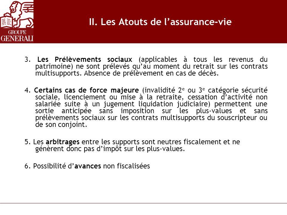II. Les Atouts de lassurance-vie 3. Les Prélèvements sociaux (applicables à tous les revenus du patrimoine) ne sont prélevés quau moment du retrait su