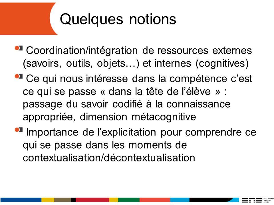 Quelques notions Coordination/intégration de ressources externes (savoirs, outils, objets…) et internes (cognitives) Ce qui nous intéresse dans la compétence cest ce qui se passe « dans la tête de lélève » : passage du savoir codifié à la connaissance appropriée, dimension métacognitive Importance de lexplicitation pour comprendre ce qui se passe dans les moments de contextualisation/décontextualisation