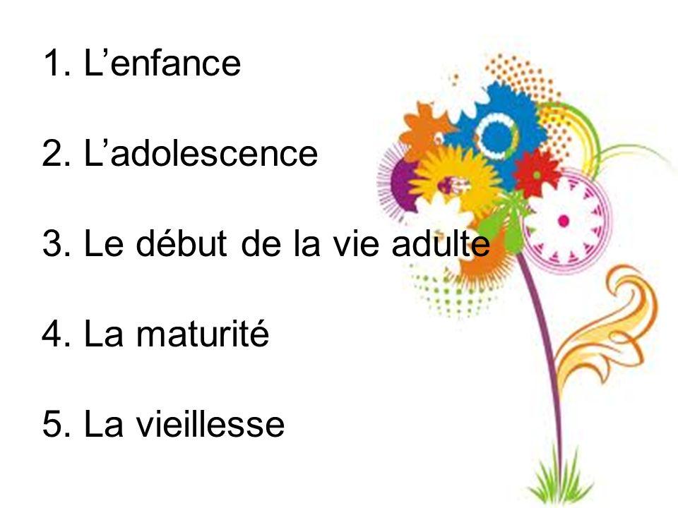 1. Lenfance 2. Ladolescence 3. Le début de la vie adulte 4. La maturité 5. La vieillesse