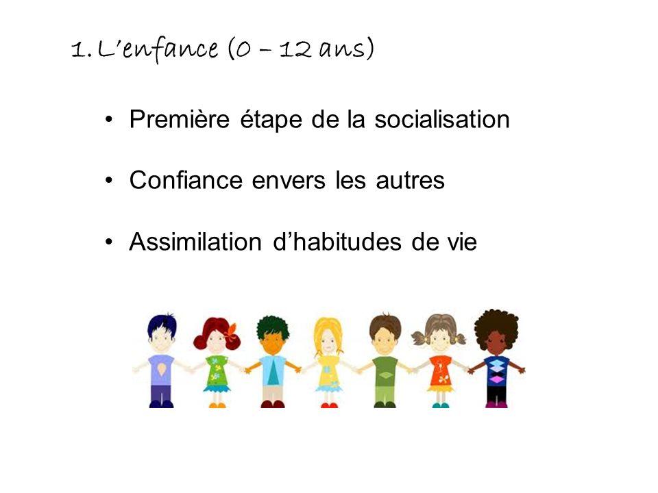 1.Lenfance (0 – 12 ans) Première étape de la socialisation Confiance envers les autres Assimilation dhabitudes de vie