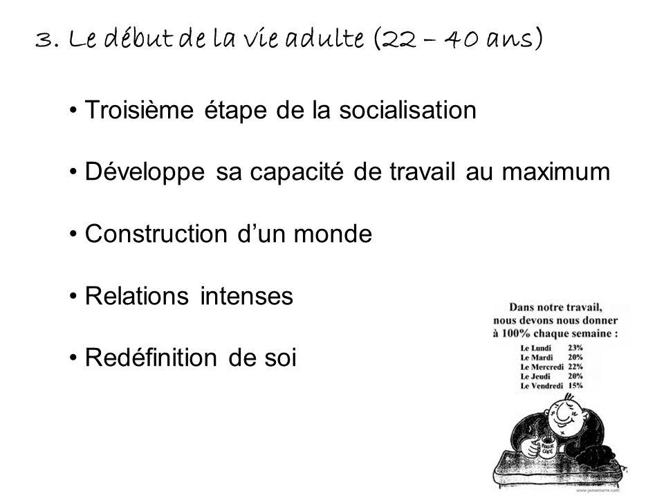 3. Le début de la vie adulte (22 – 40 ans) Troisième étape de la socialisation Développe sa capacité de travail au maximum Construction dun monde Rela