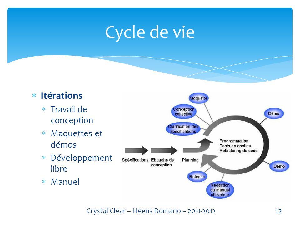 Itérations Travail de conception Maquettes et démos Développement libre Manuel Cycle de vie 12 Crystal Clear – Heens Romano – 2011-2012