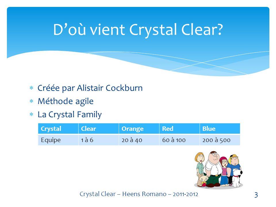 Créée par Alistair Cockburn Méthode agile La Crystal Family Doù vient Crystal Clear.