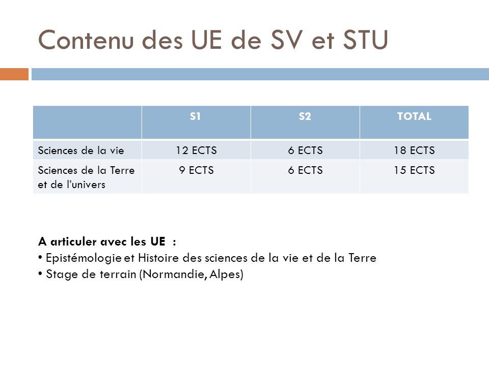 Contenu des UE de SV et STU S1S2TOTAL Sciences de la vie12 ECTS6 ECTS18 ECTS Sciences de la Terre et de lunivers 9 ECTS6 ECTS15 ECTS A articuler avec les UE : Epistémologie et Histoire des sciences de la vie et de la Terre Stage de terrain (Normandie, Alpes)