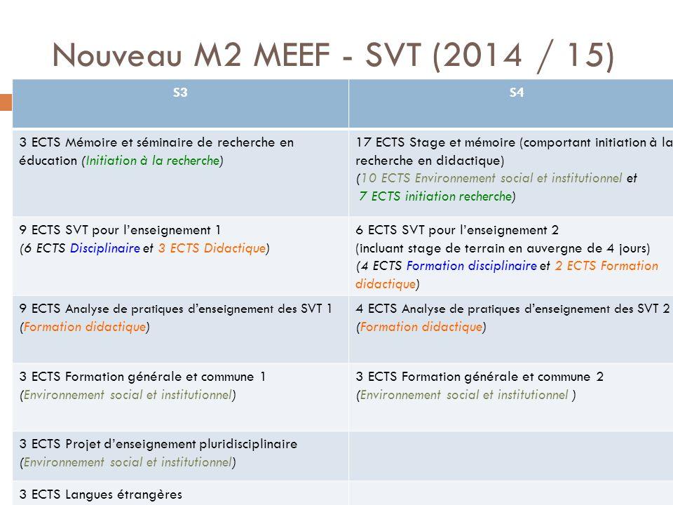 Nouveau M2 MEEF - SVT (2014 / 15) S3S4 3 ECTS Mémoire et séminaire de recherche en éducation (Initiation à la recherche) 17 ECTS Stage et mémoire (comportant initiation à la recherche en didactique) (10 ECTS Environnement social et institutionnel et 7 ECTS initiation recherche) 9 ECTS SVT pour lenseignement 1 (6 ECTS Disciplinaire et 3 ECTS Didactique) 6 ECTS SVT pour lenseignement 2 (incluant stage de terrain en auvergne de 4 jours) (4 ECTS Formation disciplinaire et 2 ECTS Formation didactique) 9 ECTS Analyse de pratiques denseignement des SVT 1 (Formation didactique) 4 ECTS Analyse de pratiques denseignement des SVT 2 (Formation didactique) 3 ECTS Formation générale et commune 1 (Environnement social et institutionnel) 3 ECTS Formation générale et commune 2 (Environnement social et institutionnel ) 3 ECTS Projet denseignement pluridisciplinaire (Environnement social et institutionnel) 3 ECTS Langues étrangères
