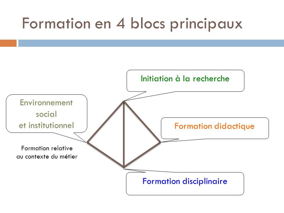 Formation en 4 blocs principaux Initiation à la recherche Environnement social et institutionnel Formation didactique Formation disciplinaire Formation relative au contexte du métier