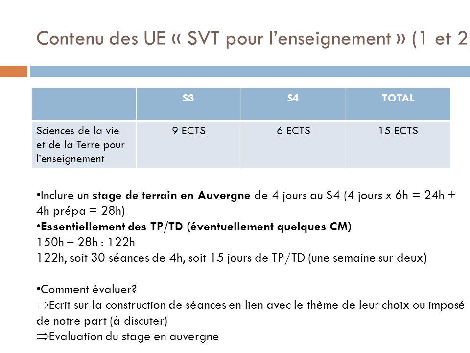 Contenu des UE « SVT pour lenseignement » (1 et 2) S3S4TOTAL Sciences de la vie et de la Terre pour lenseignement 9 ECTS6 ECTS15 ECTS Inclure un stage de terrain en Auvergne de 4 jours au S4 (4 jours x 6h = 24h + 4h prépa = 28h) Essentiellement des TP/TD (éventuellement quelques CM) 150h – 28h : 122h 122h, soit 30 séances de 4h, soit 15 jours de TP/TD (une semaine sur deux) Comment évaluer.