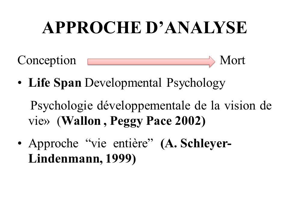 APPROCHE DANALYSE ConceptionMort Life Span Developmental Psychology Psychologie développementale de la vision de vie» (Wallon, Peggy Pace 2002) Approc