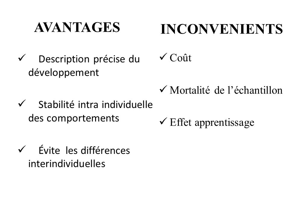 AVANTAGES Description précise du développement Stabilité intra individuelle des comportements Évite les différences interindividuelles Coût Mortalité