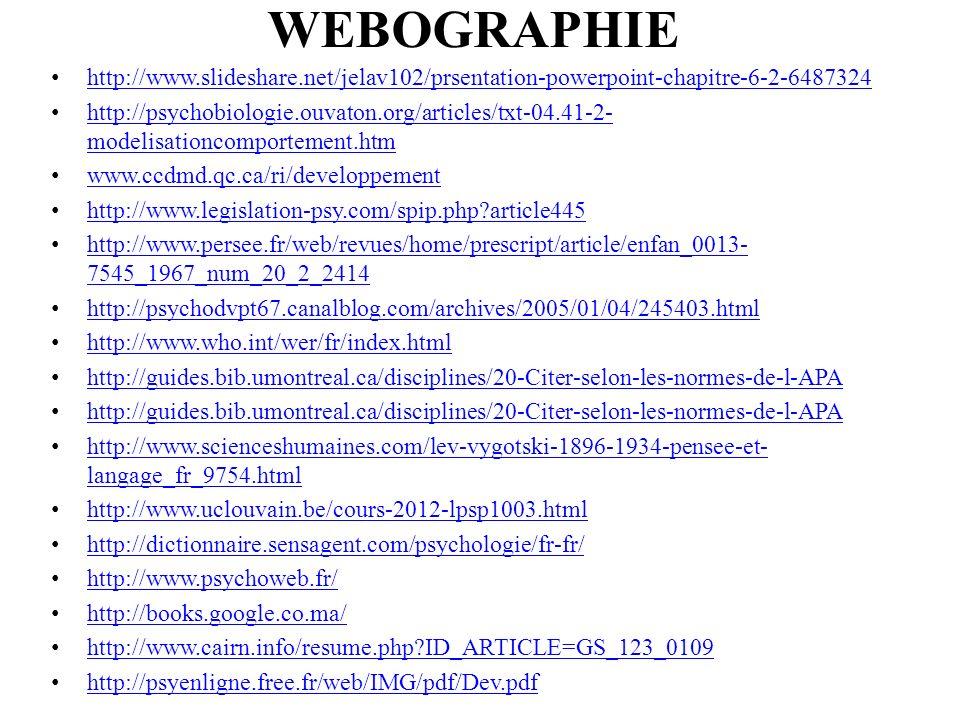 WEBOGRAPHIE http://www.slideshare.net/jelav102/prsentation-powerpoint-chapitre-6-2-6487324 http://psychobiologie.ouvaton.org/articles/txt-04.41-2- mod