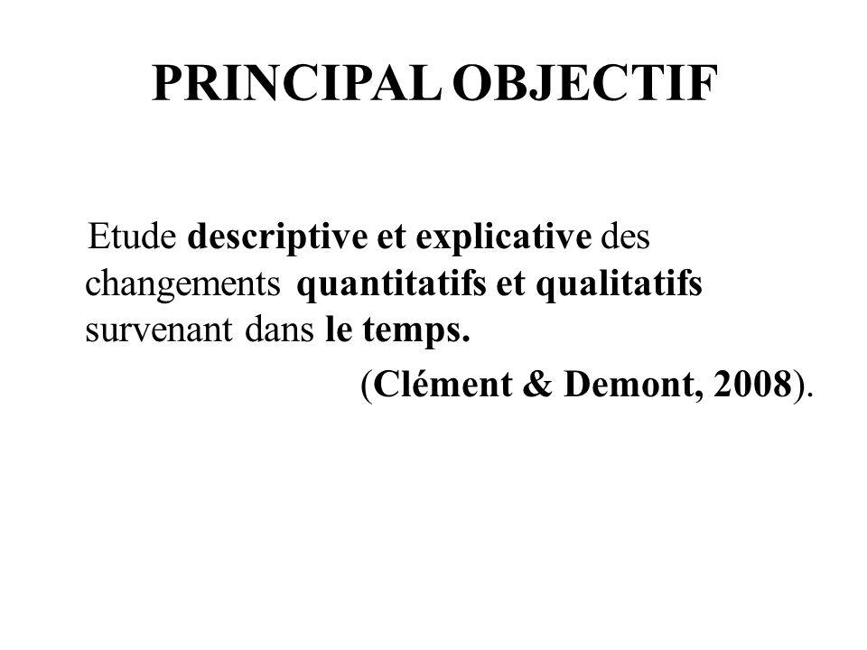 PRINCIPAL OBJECTIF Etude descriptive et explicative des changements quantitatifs et qualitatifs survenant dans le temps. (Clément & Demont, 2008).