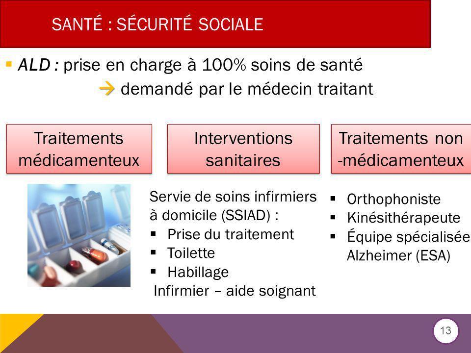 SANTÉ : SÉCURITÉ SOCIALE ALD : prise en charge à 100% soins de santé demandé par le médecin traitant 13 Traitements médicamenteux Interventions sanita