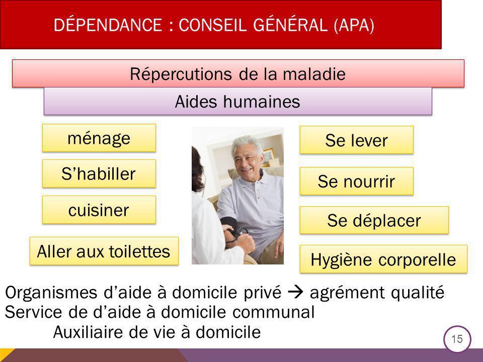 DÉPENDANCE : CONSEIL GÉNÉRAL (APA) Organismes daide à domicile privé agrément qualité Service de daide à domicile communal Auxiliaire de vie à domicil