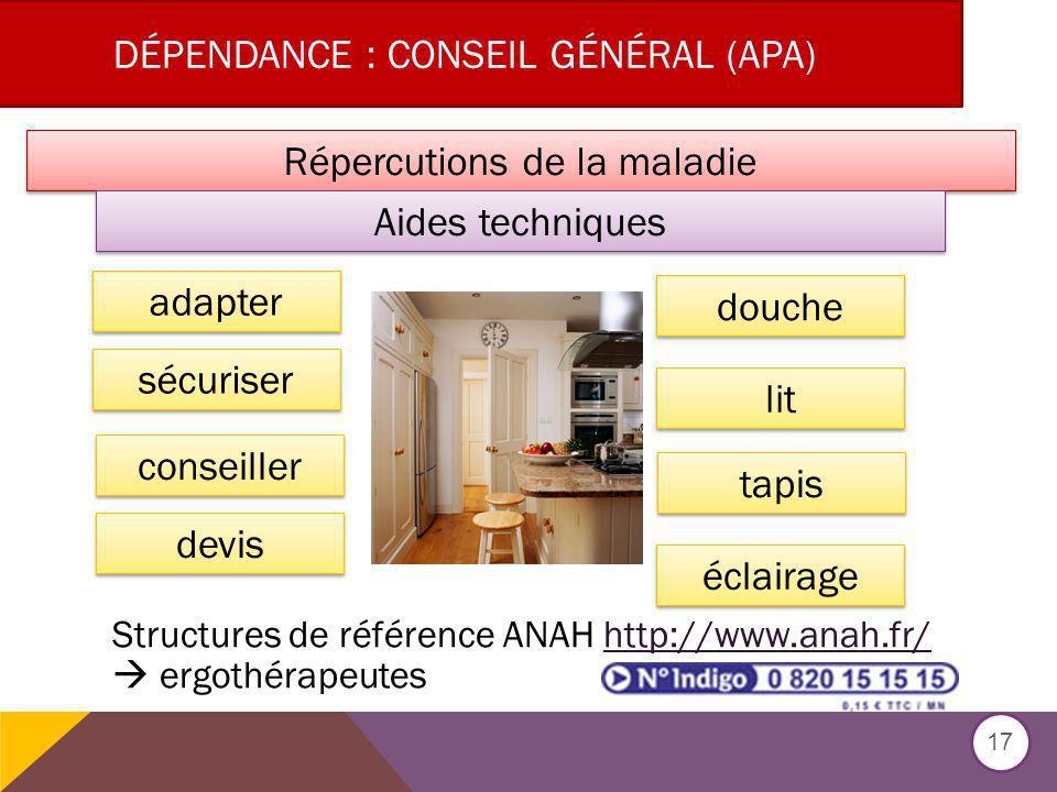Structures de référence ANAH http://www.anah.fr/http://www.anah.fr/ ergothérapeutes 17 Répercutions de la maladie adapter sécuriser lit douche tapis A