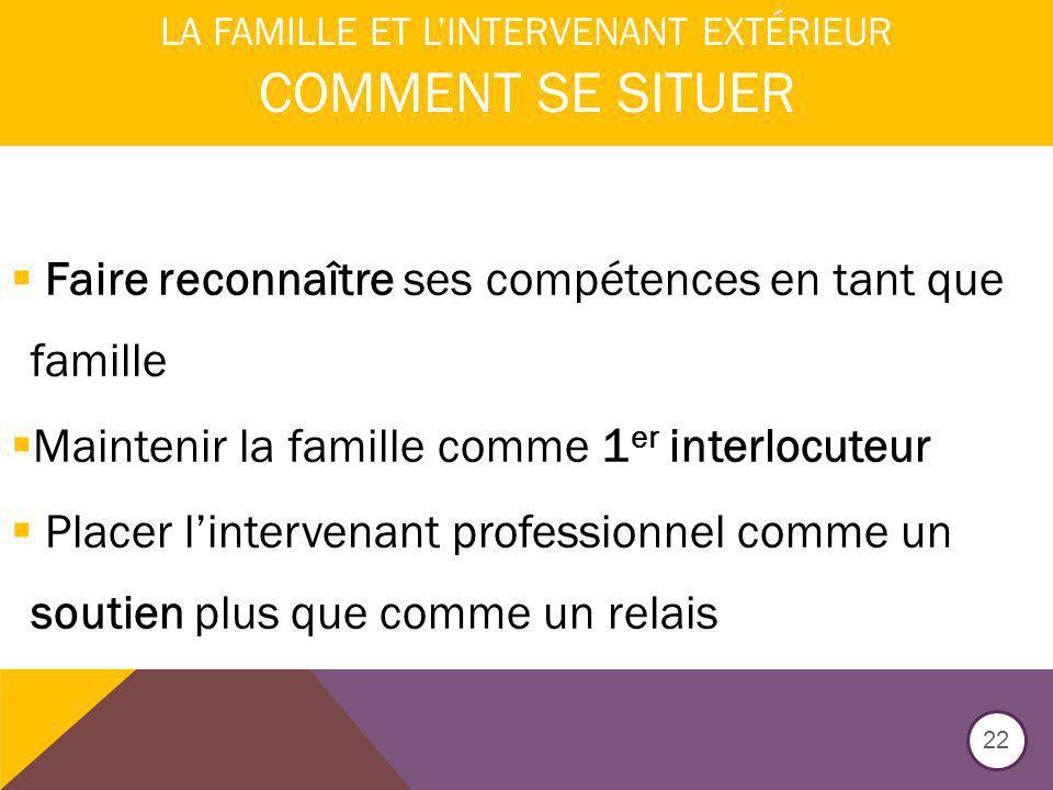 LA FAMILLE ET LINTERVENANT EXTÉRIEUR COMMENT SE SITUER Faire reconnaître ses compétences en tant que famille Maintenir la famille comme 1 er interlocuteur Placer lintervenant professionnel comme un soutien plus que comme un relais 22