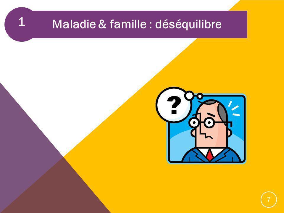Maladie & famille : déséquilibre 7 1