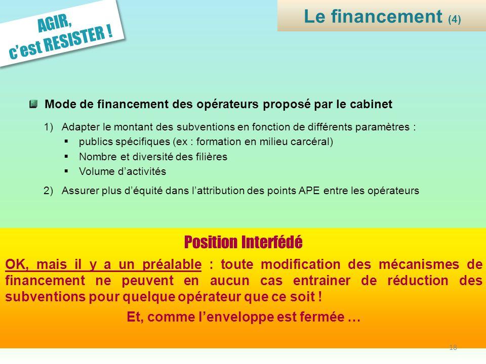 AGIR, cest RESISTER ! Le financement (4) Mode de financement des opérateurs proposé par le cabinet 1)Adapter le montant des subventions en fonction de