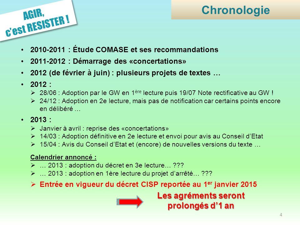 AGIR, cest RESISTER ! 2010-2011 : Étude COMASE et ses recommandations 2011-2012 : Démarrage des «concertations» 2012 (de février à juin) : plusieurs p