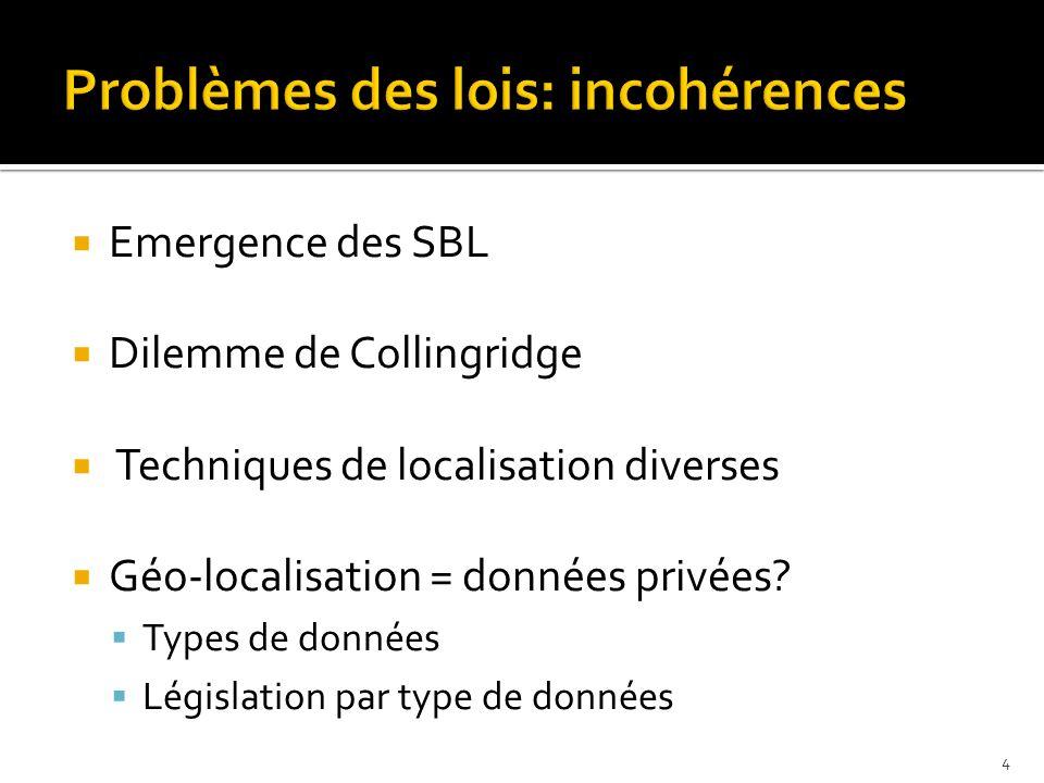 Emergence des SBL Dilemme de Collingridge Techniques de localisation diverses Géo-localisation = données privées? Types de données Législation par typ