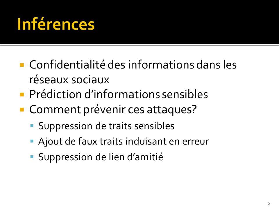 Confidentialité des informations dans les réseaux sociaux Prédiction dinformations sensibles Comment prévenir ces attaques? Suppression de traits sens