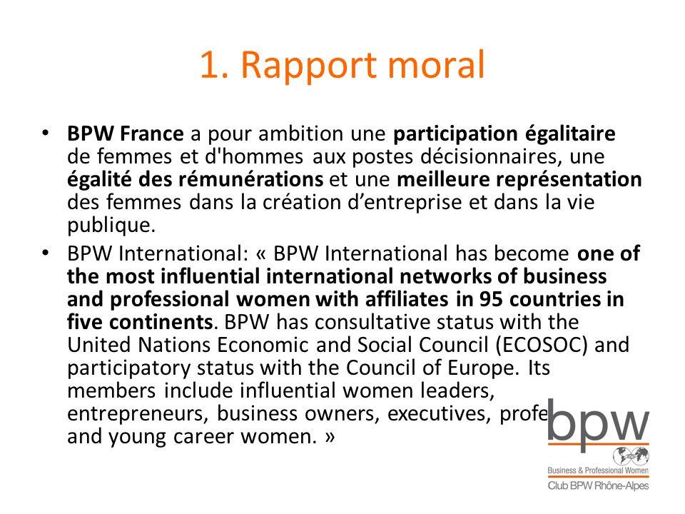 1. Rapport moral BPW France a pour ambition une participation égalitaire de femmes et d'hommes aux postes décisionnaires, une égalité des rémunération