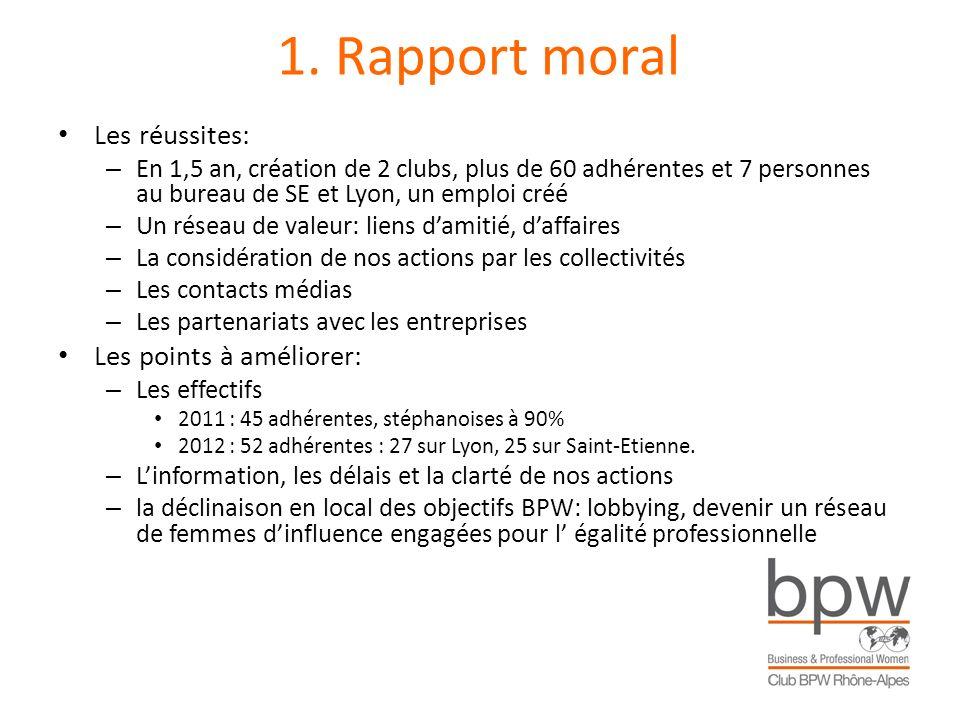 1. Rapport moral Les réussites: – En 1,5 an, création de 2 clubs, plus de 60 adhérentes et 7 personnes au bureau de SE et Lyon, un emploi créé – Un ré