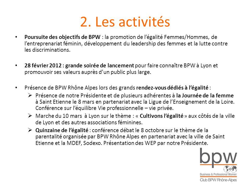2. Les activités Poursuite des objectifs de BPW : la promotion de légalité Femmes/Hommes, de lentreprenariat féminin, développement du leadership des