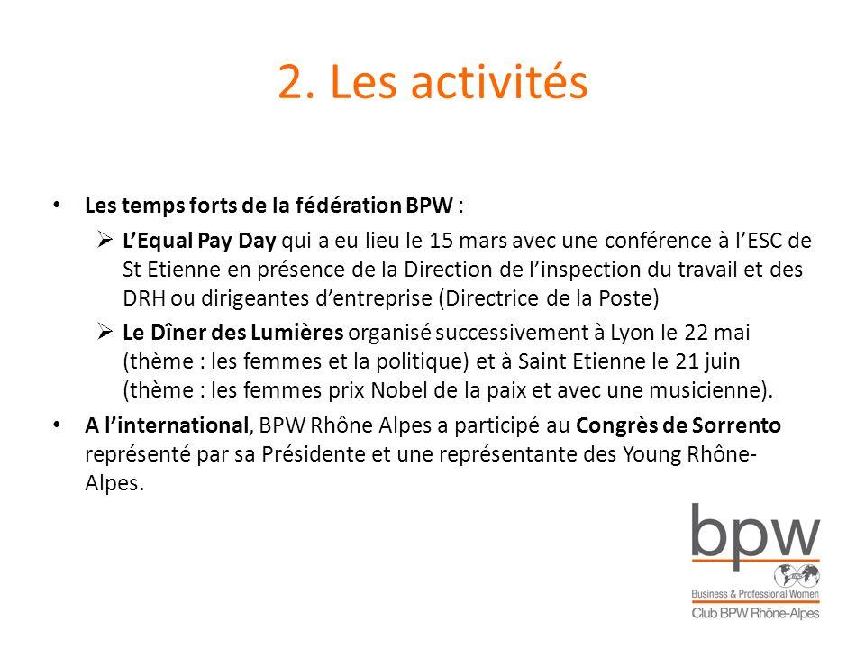 2. Les activités Les temps forts de la fédération BPW : LEqual Pay Day qui a eu lieu le 15 mars avec une conférence à lESC de St Etienne en présence d