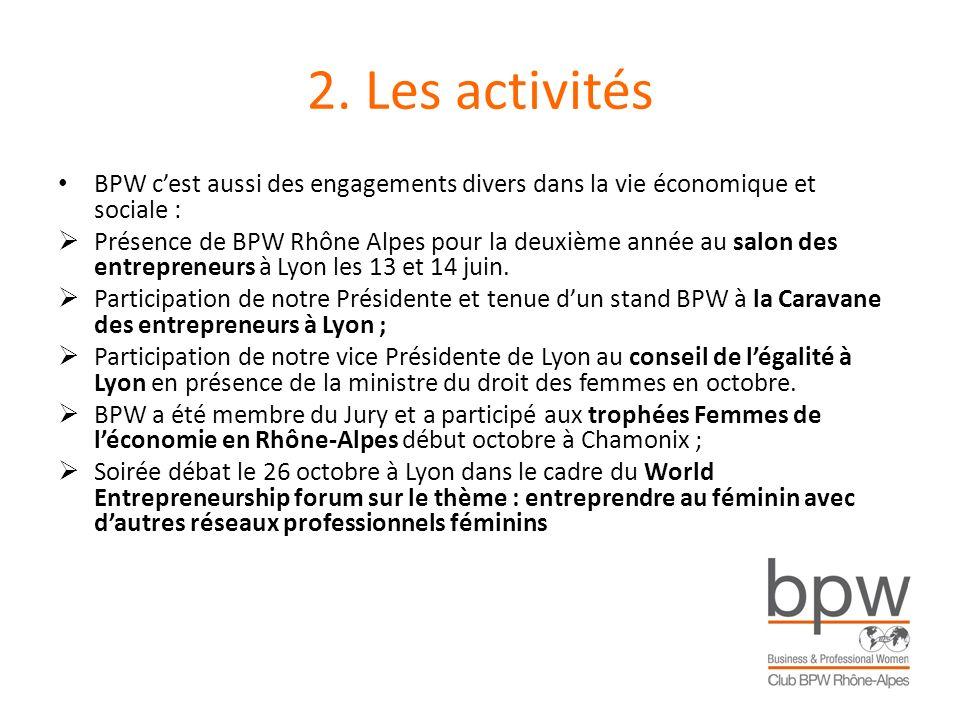 2. Les activités BPW cest aussi des engagements divers dans la vie économique et sociale : Présence de BPW Rhône Alpes pour la deuxième année au salon