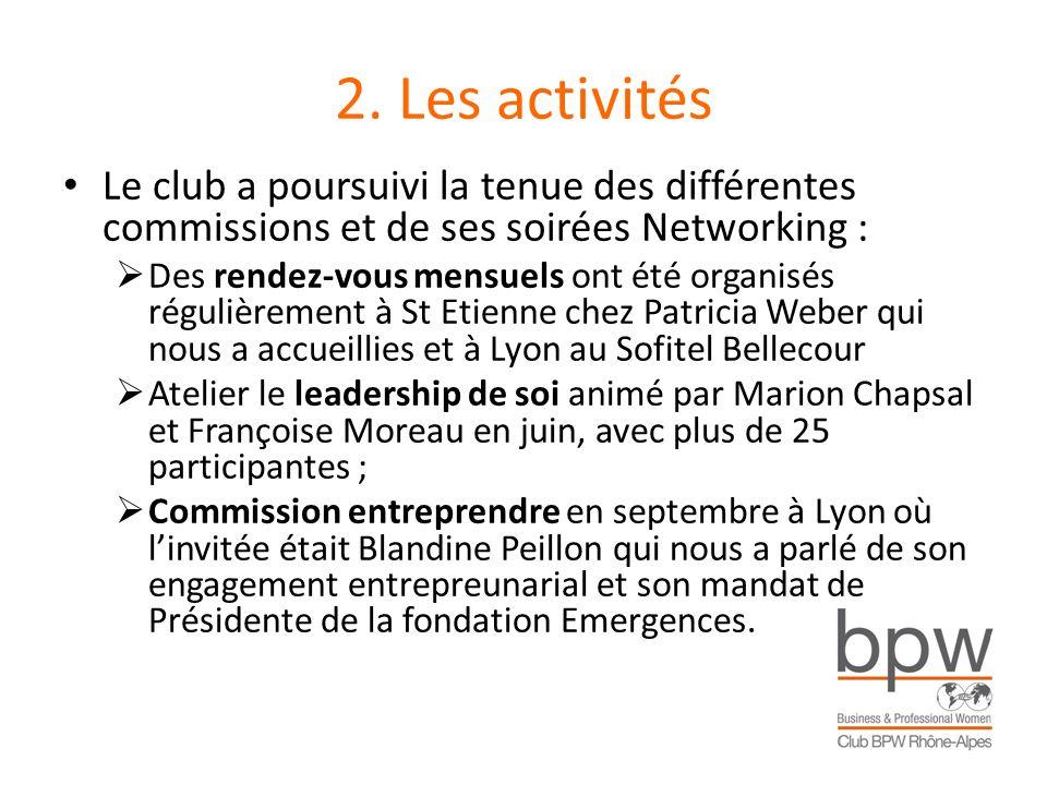 2. Les activités Le club a poursuivi la tenue des différentes commissions et de ses soirées Networking : Des rendez-vous mensuels ont été organisés ré