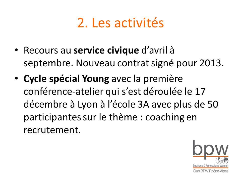 2. Les activités Recours au service civique davril à septembre. Nouveau contrat signé pour 2013. Cycle spécial Young avec la première conférence-ateli