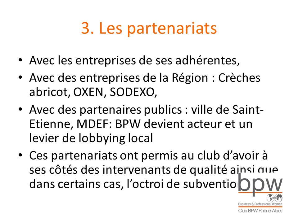 3. Les partenariats Avec les entreprises de ses adhérentes, Avec des entreprises de la Région : Crèches abricot, OXEN, SODEXO, Avec des partenaires pu