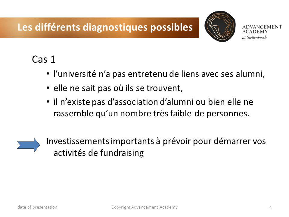 Les différents diagnostiques possibles Cas 2 luniversité na pas entretenu de liens avec ses alumni, elle ne sait pas où ils se trouvent, il existe une association dalumni dynamique et qui a entretenu le lien avec les alumni indépendamment de luniversité.