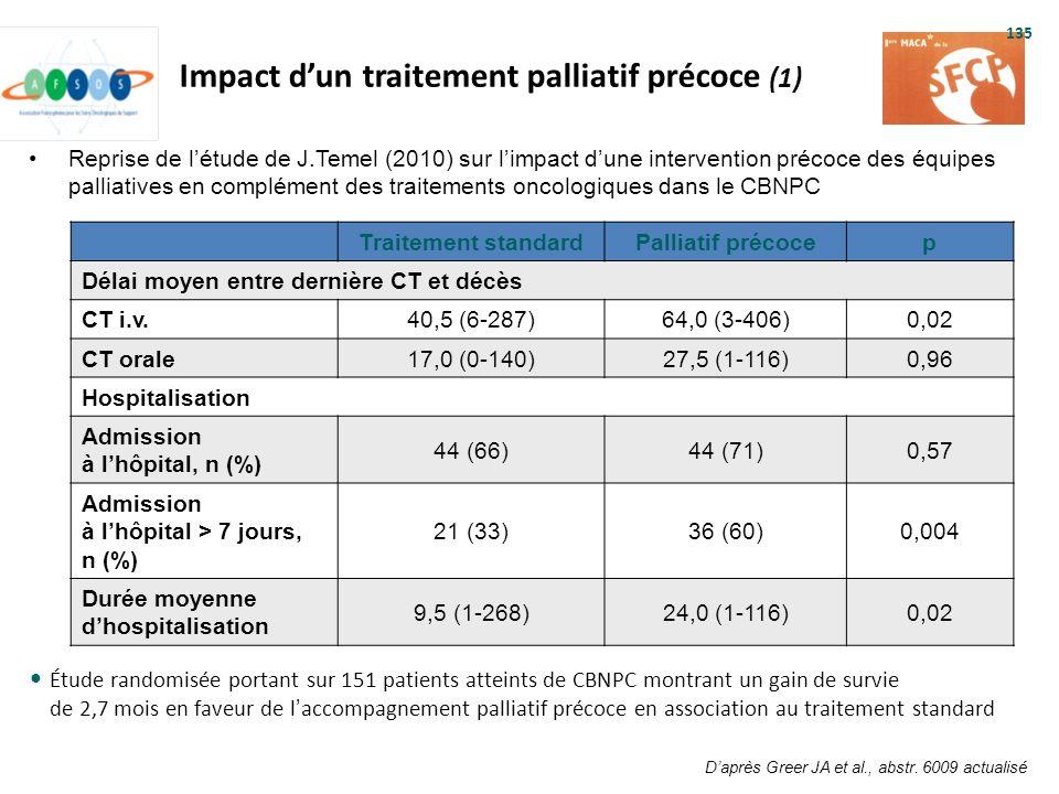 Reprise de létude de J.Temel (2010) sur limpact dune intervention précoce des équipes palliatives en complément des traitements oncologiques dans le C