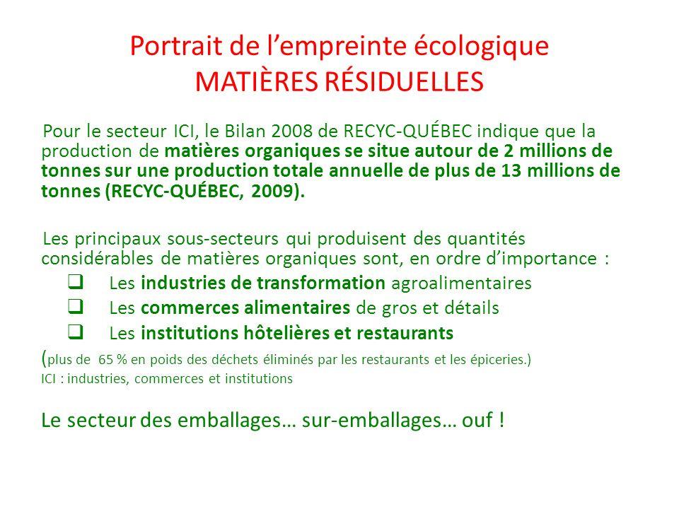 Portrait de lempreinte écologique MATIÈRES RÉSIDUELLES Pour le secteur ICI, le Bilan 2008 de RECYC-QUÉBEC indique que la production de matières organi