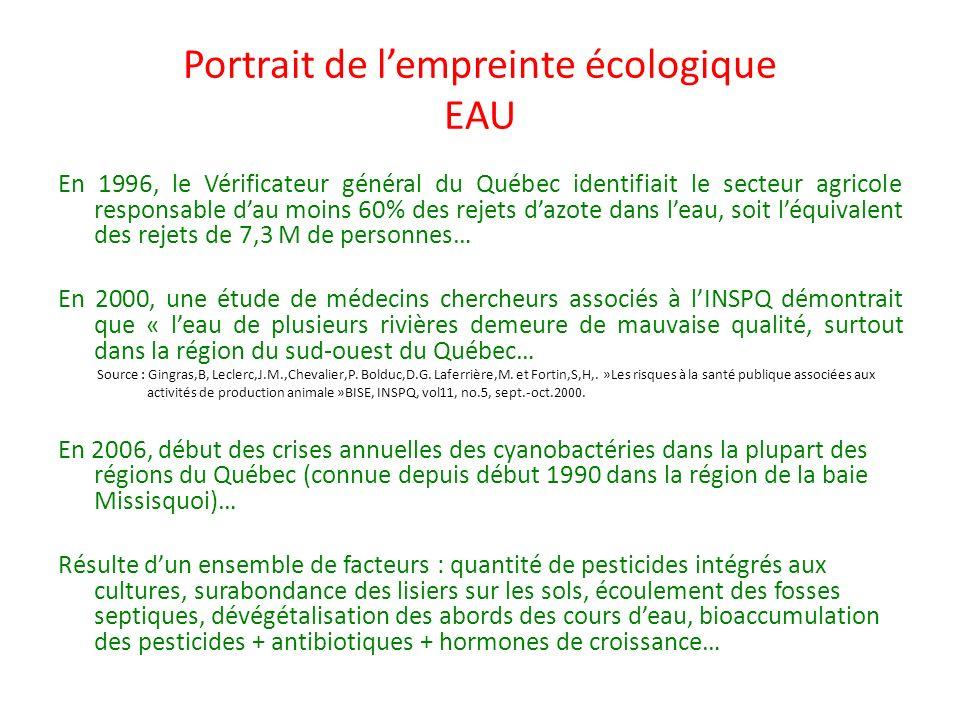 Portrait de lempreinte écologique EAU En 1996, le Vérificateur général du Québec identifiait le secteur agricole responsable dau moins 60% des rejets