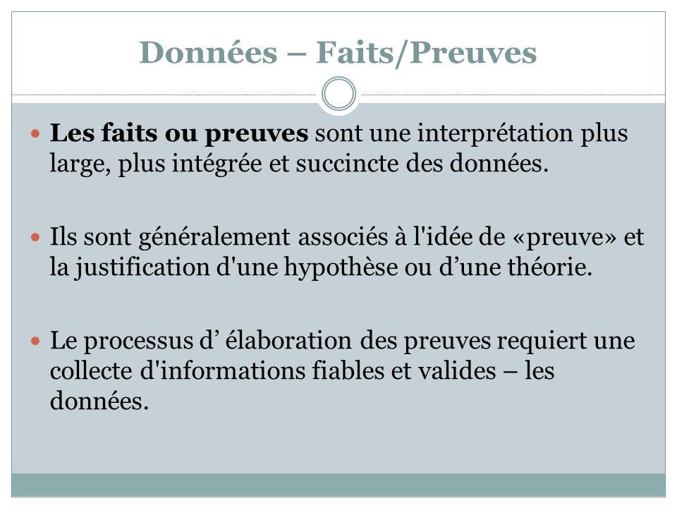 Données – Faits/Preuves Les faits ou preuves sont une interprétation plus large, plus intégrée et succincte des données.