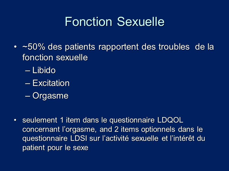 Fonction Sexuelle ~50% des patients rapportent des troubles de la fonction sexuelle~50% des patients rapportent des troubles de la fonction sexuelle –