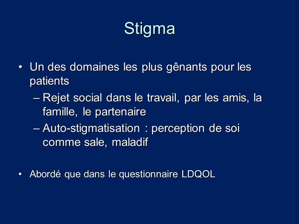 Stigma Un des domaines les plus gênants pour les patientsUn des domaines les plus gênants pour les patients –Rejet social dans le travail, par les ami
