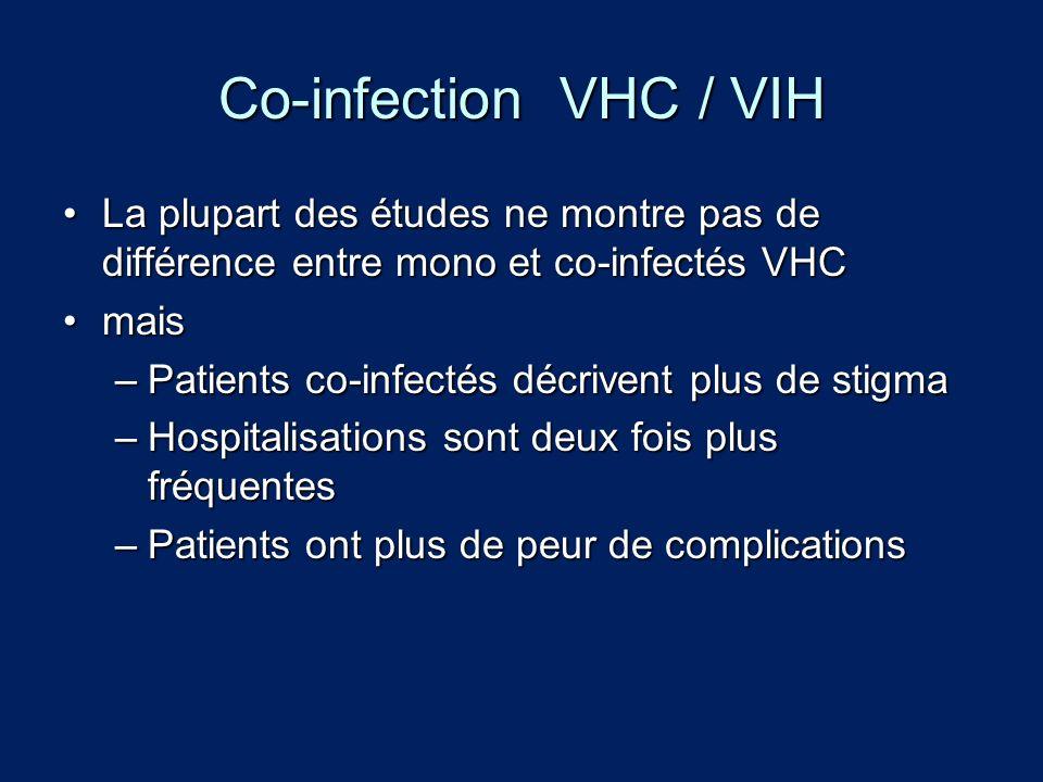 Co-infection VHC / VIH La plupart des études ne montre pas de différence entre mono et co-infectés VHCLa plupart des études ne montre pas de différenc