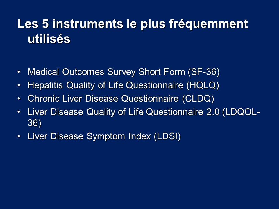 Les 5 instruments le plus fréquemment utilisés Medical Outcomes Survey Short Form (SF-36)Medical Outcomes Survey Short Form (SF-36) Hepatitis Quality