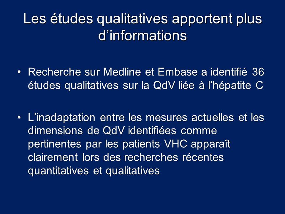 Les études qualitatives apportent plus dinformations Recherche sur Medline et Embase a identifié 36 études qualitatives sur la QdV liée à lhépatite CR