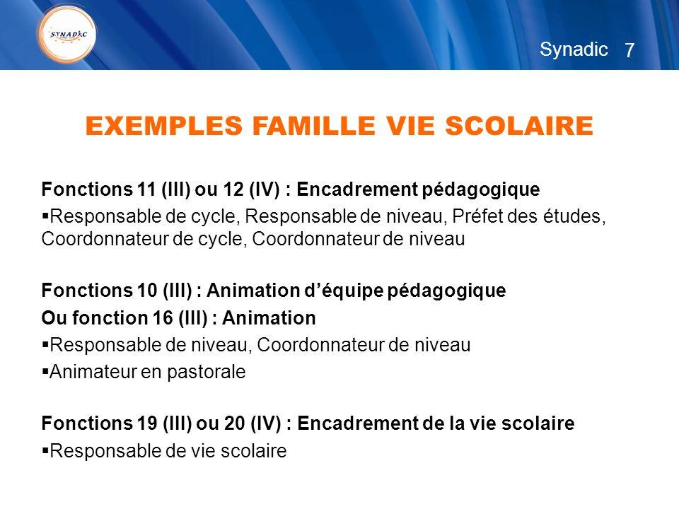 7 Synadic Fonctions 11 (III) ou 12 (IV) : Encadrement pédagogique Responsable de cycle, Responsable de niveau, Préfet des études, Coordonnateur de cycle, Coordonnateur de niveau Fonctions 10 (III) : Animation déquipe pédagogique Ou fonction 16 (III) : Animation Responsable de niveau, Coordonnateur de niveau Animateur en pastorale Fonctions 19 (III) ou 20 (IV) : Encadrement de la vie scolaire Responsable de vie scolaire EXEMPLES FAMILLE VIE SCOLAIRE